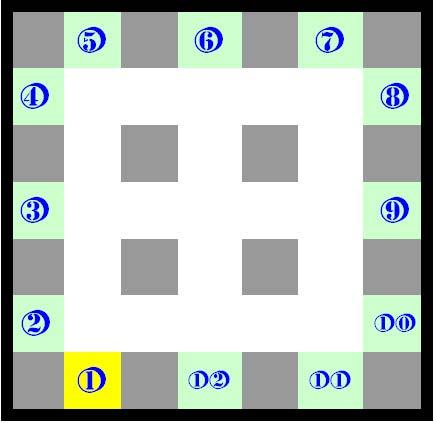 Acertijos semanales: El circuito II Circuito4x4_2