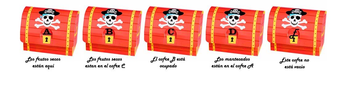 Acertijos semanales: La fiesta pirata de cumpleaños Cofres