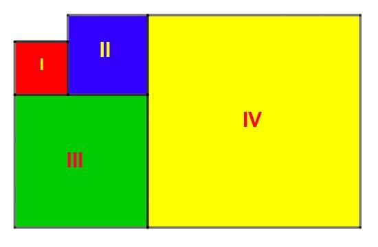 Acertijos semanales: Los cuatro cuadrados Cuatrocuadrados