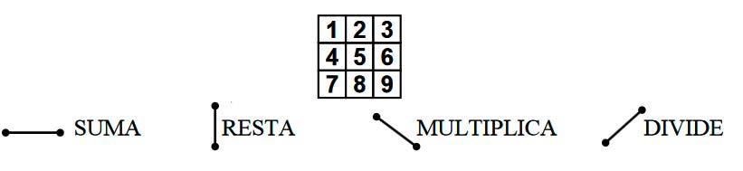 Acertijos semanales: Un teclado numérico muy especial Moviloperaciones1