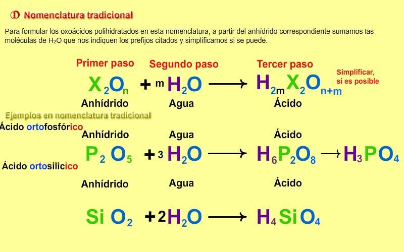 Formulación Y Nomenclatura De Los ácidos Oxoácidos Polihidratados