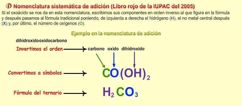Formulación Y Nomenclatura De Los ácidos Oxoácidos Simples